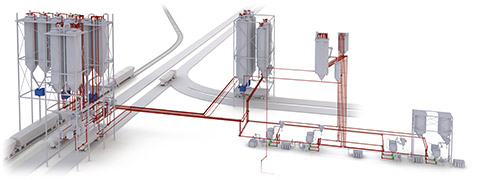Engineered Conveying Systems